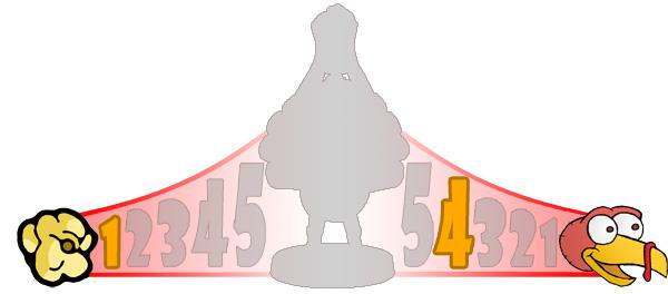 Score_P1_T4