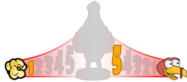 Score P1 T5