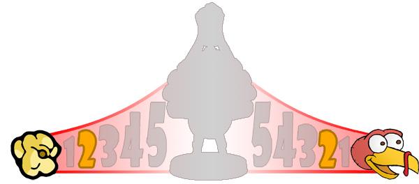 Score_P2_T2