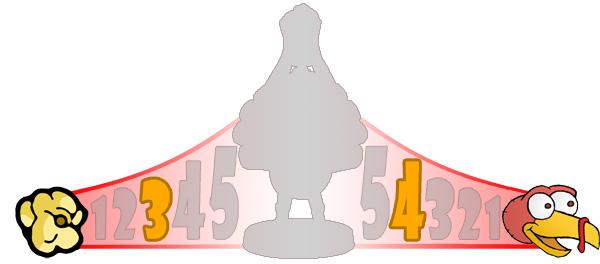 Score_P3_T4